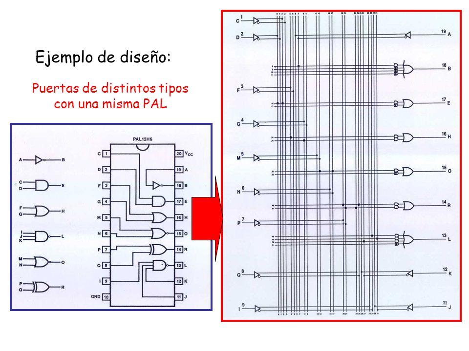 Ejemplo de diseño: Puertas de distintos tipos con una misma PAL