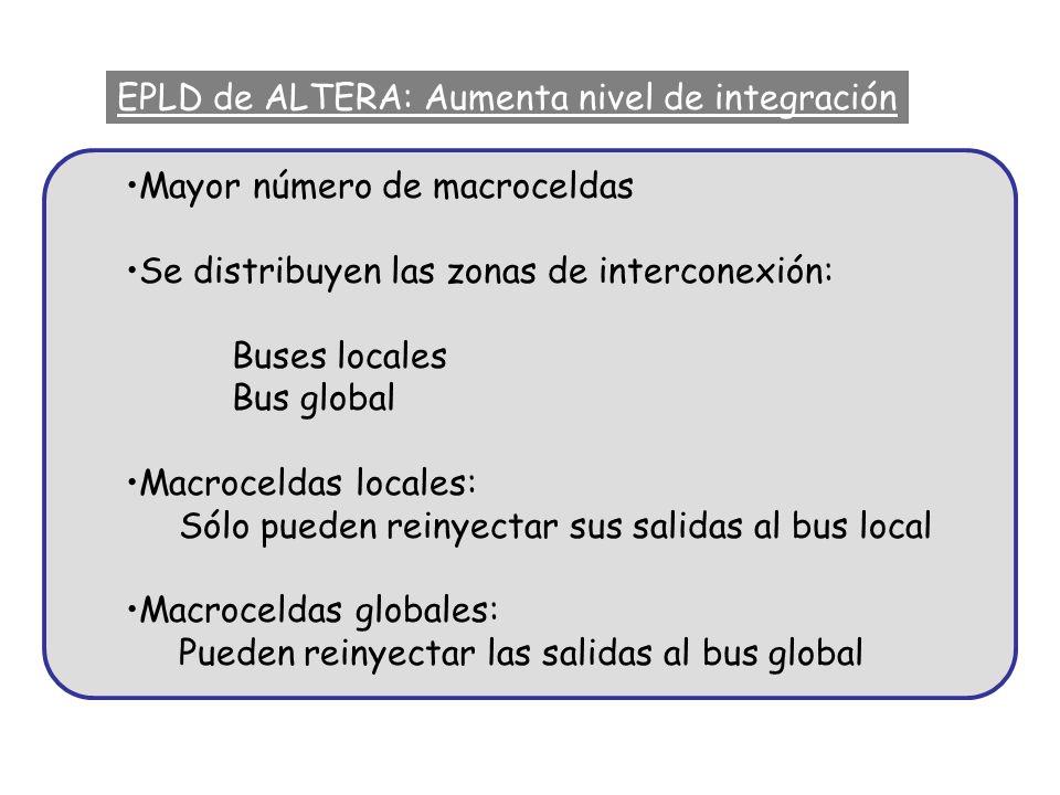 Mayor número de macroceldas Se distribuyen las zonas de interconexión: Buses locales Bus global Macroceldas locales: Sólo pueden reinyectar sus salida