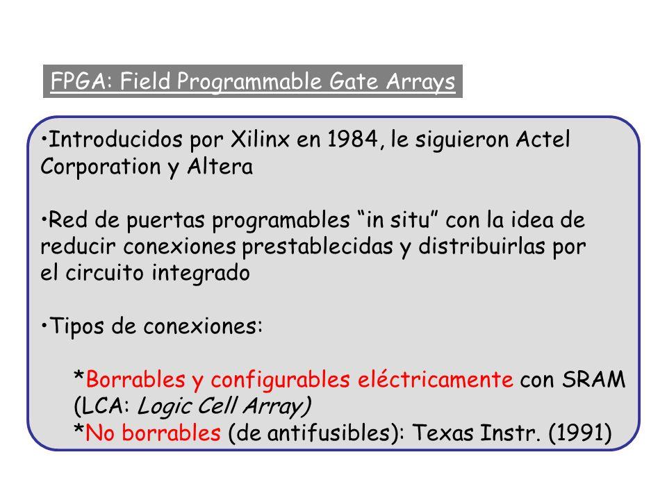 FPGA: Field Programmable Gate Arrays Introducidos por Xilinx en 1984, le siguieron Actel Corporation y Altera Red de puertas programables in situ con