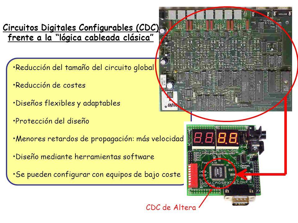 Circuitos Digitales Configurables (CDC) frente a la lógica cableada clásica Reducción del tamaño del circuito global Reducción de costes Diseños flexi