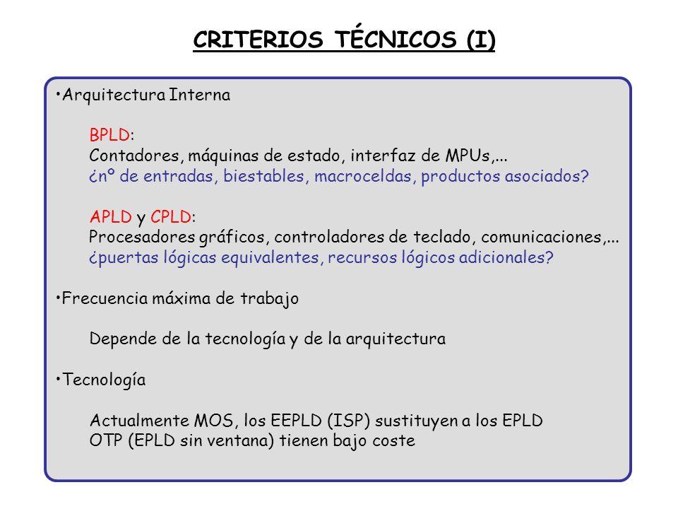 Arquitectura Interna BPLD: Contadores, máquinas de estado, interfaz de MPUs,... ¿nº de entradas, biestables, macroceldas, productos asociados? APLD y