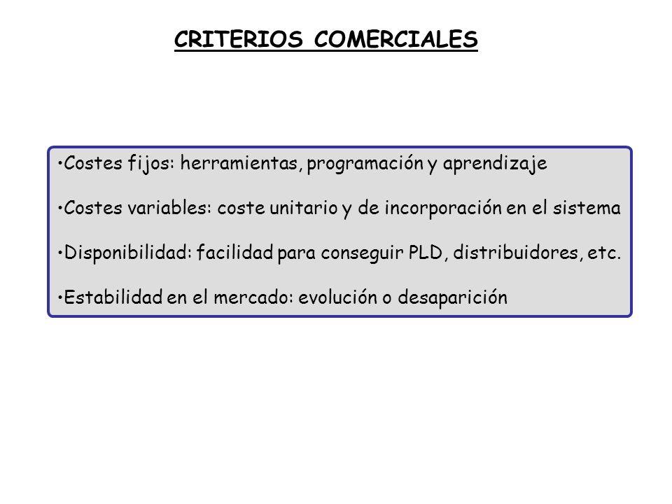 CRITERIOS COMERCIALES Costes fijos: herramientas, programación y aprendizaje Costes variables: coste unitario y de incorporación en el sistema Disponi