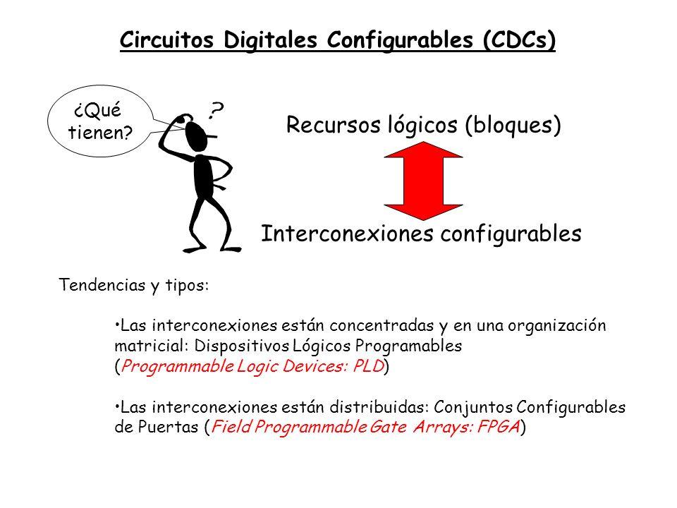 Circuitos Digitales Configurables (CDCs) Recursos lógicos (bloques) Interconexiones configurables ¿Qué tienen? Tendencias y tipos: Las interconexiones