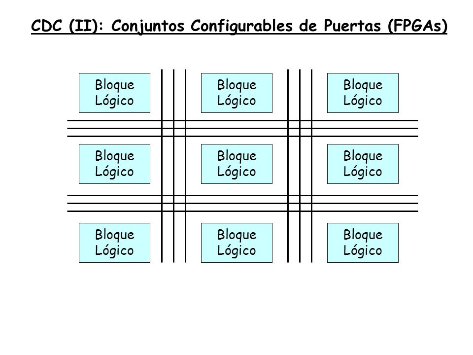 PAL: Programmable Array Logic Marca registrada por Monolithic Memories Inc.