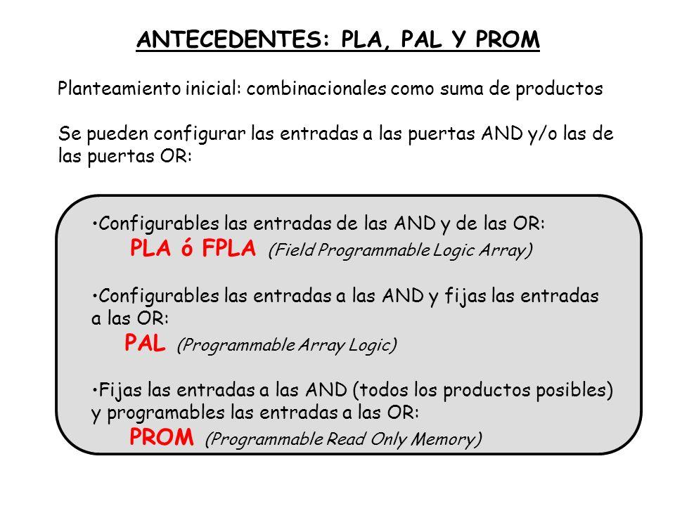 ANTECEDENTES: PLA, PAL Y PROM Planteamiento inicial: combinacionales como suma de productos Se pueden configurar las entradas a las puertas AND y/o la