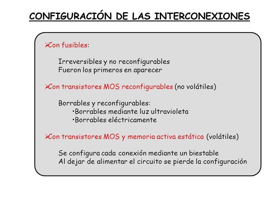 Con fusibles: Irreversibles y no reconfigurables Fueron los primeros en aparecer Con transistores MOS reconfigurables (no volátiles) Borrables y recon