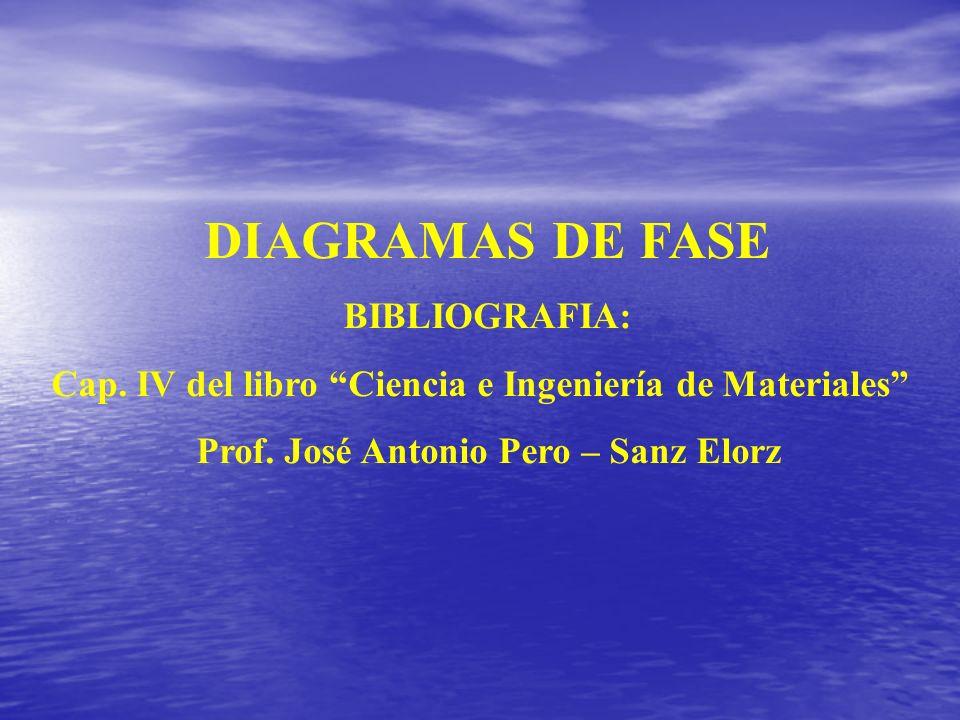 DIAGRAMAS DE FASE BIBLIOGRAFIA: Cap. IV del libro Ciencia e Ingeniería de Materiales Prof. José Antonio Pero – Sanz Elorz