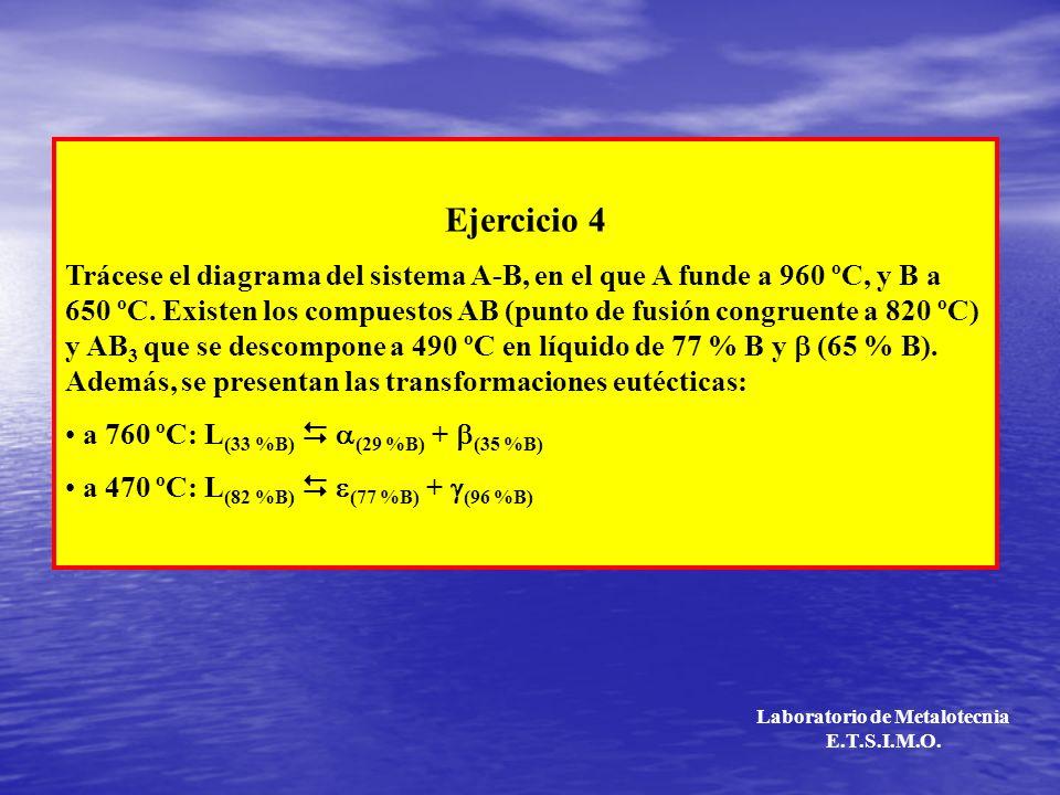 Laboratorio de Metalotecnia E.T.S.I.M.O. Ejercicio 4 Trácese el diagrama del sistema A-B, en el que A funde a 960 ºC, y B a 650 ºC. Existen los compue