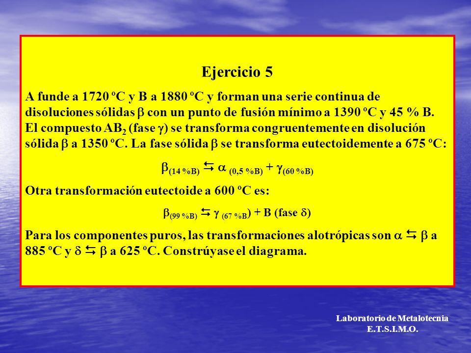 Laboratorio de Metalotecnia E.T.S.I.M.O. Ejercicio 5 A funde a 1720 ºC y B a 1880 ºC y forman una serie continua de disoluciones sólidas con un punto