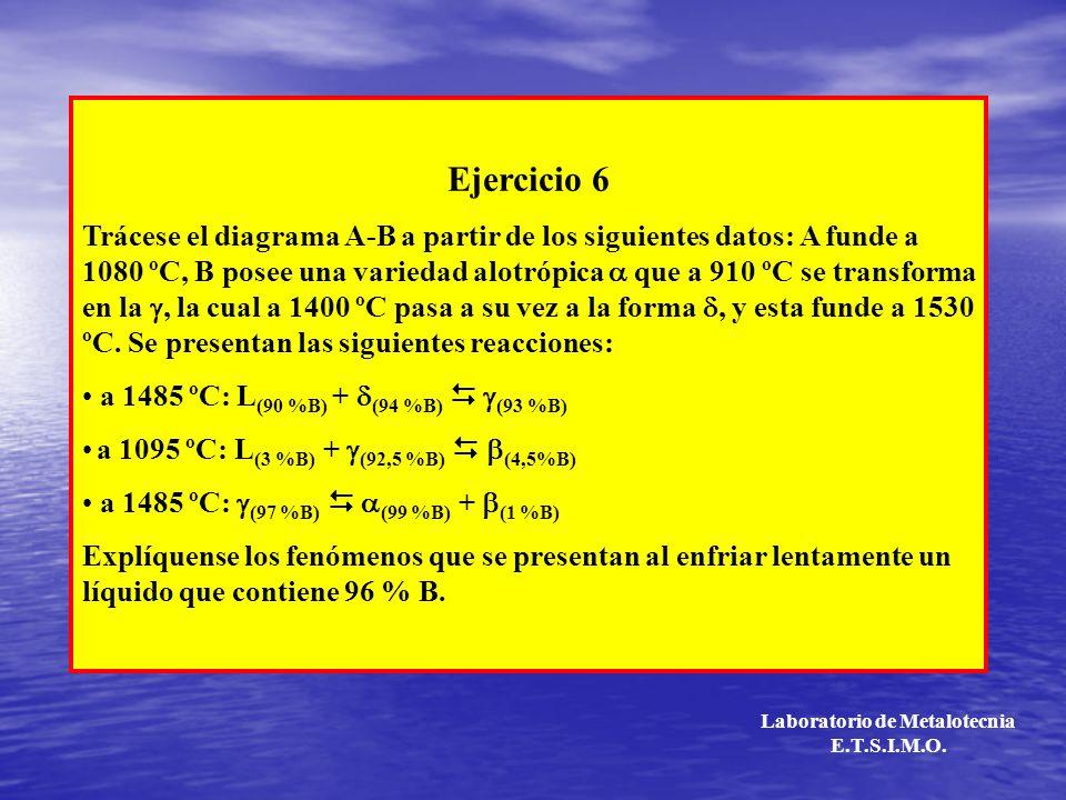 Laboratorio de Metalotecnia E.T.S.I.M.O. Ejercicio 6 Trácese el diagrama A-B a partir de los siguientes datos: A funde a 1080 ºC, B posee una variedad