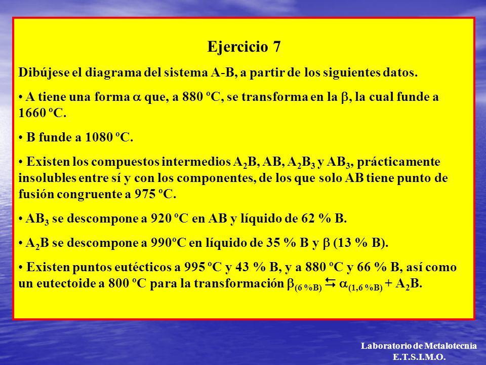 Laboratorio de Metalotecnia E.T.S.I.M.O. Ejercicio 7 Dibújese el diagrama del sistema A-B, a partir de los siguientes datos. A tiene una forma que, a