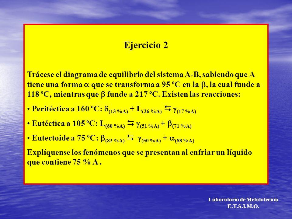 Laboratorio de Metalotecnia E.T.S.I.M.O. Ejercicio 2 Trácese el diagrama de equilibrio del sistema A-B, sabiendo que A tiene una forma que se transfor