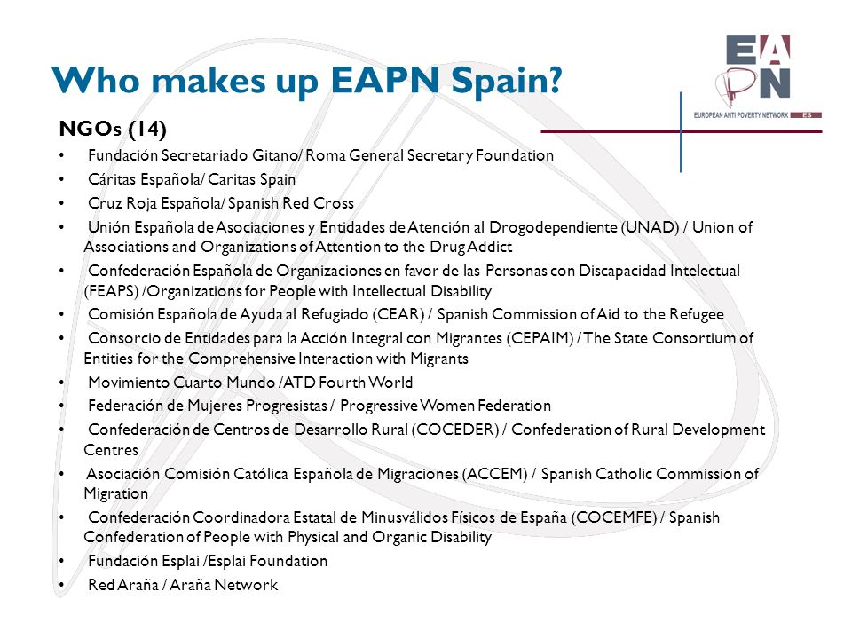 Who makes up EAPN Spain? NGOs (14) Fundación Secretariado Gitano/ Roma General Secretary Foundation Cáritas Española/ Caritas Spain Cruz Roja Española