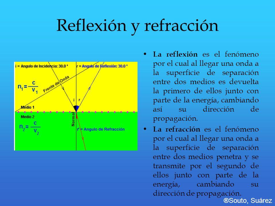 http://www.personal.us.es/jcordero/LUZ/teorias.htm ®Souto, Suárez
