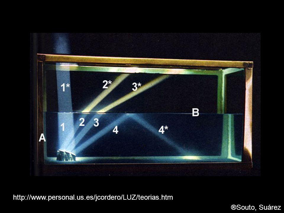 Luz solar www.solarviews.com/span/sun.htm®Souto, Suárez