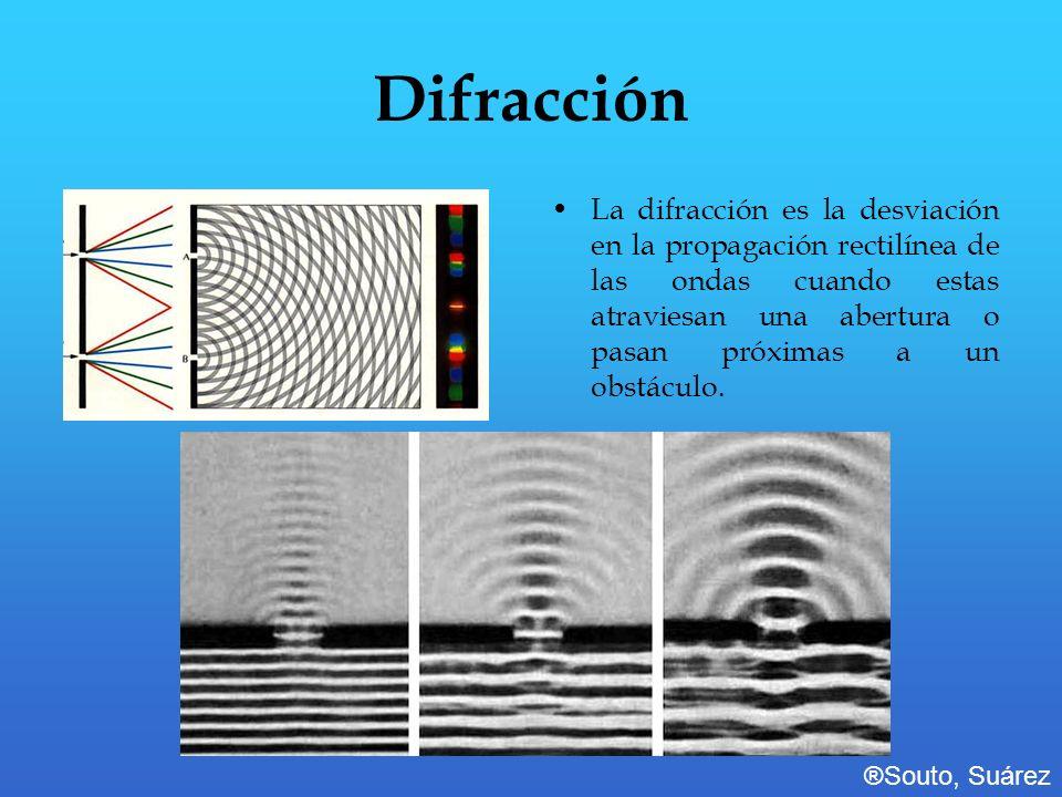 Requerimientos de campos Campos magnéticos Campos gravitatorios