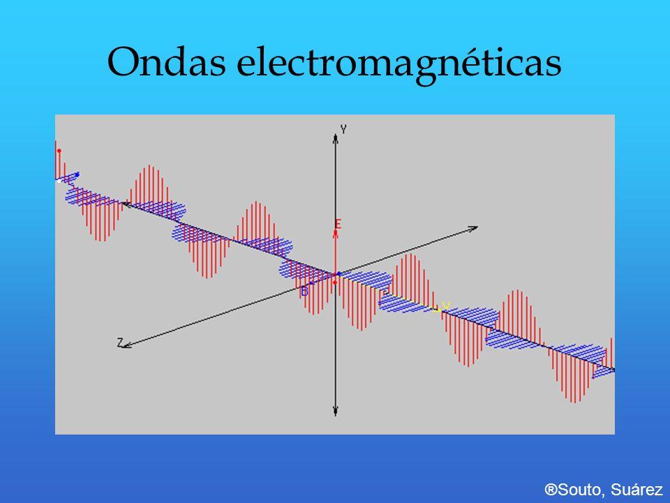 Ondas electromagnéticas Originadas por cargas eléctricas aceleradas Variaciones dependientes del campo eléctrico y magnético.