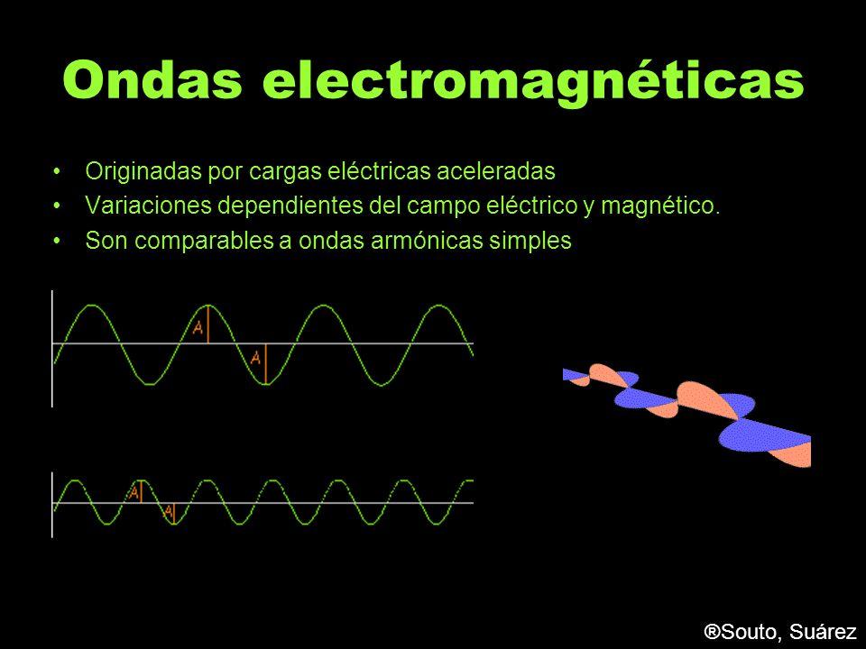 Ondas armónicas simples Las ondas armónicas tienen su origen en perturbaciones periódicas producidas en un medio elástico por un movimiento armónico.