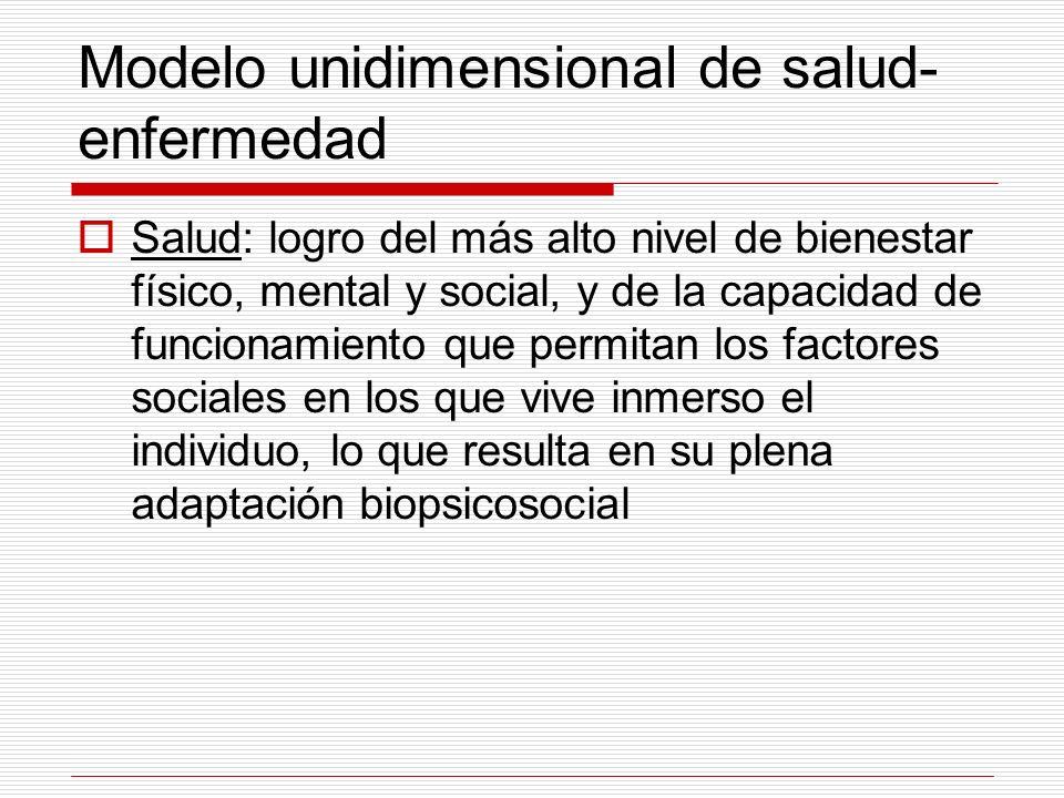 Modelo unidimensional de salud- enfermedad INCREMENTO DE LA SALUD PÉRDIDA DE LA SALUD SALUD AUSENCIA DE ENFERMEDAD AUSENCIA DE BIENESTAR MUERTE PREMATURA BIENESTAR FÍSICO, MENTAL Y SOCIAL CAPACIDAD FUNCIÓN PROMOCIÓN SALUD NIVEL ASISTENCIAL PREVENCIÓN 1ª PREVENCIÓN 2ª PREVENCIÓN 3ª EDUCACIÓN PARA LA SALUD Modificado de Salleras, 1985