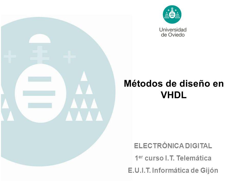 ELECTRÓNICA DIGITAL 1 er curso I.T. Telemática E.U.I.T. Informática de Gijón Métodos de diseño en VHDL
