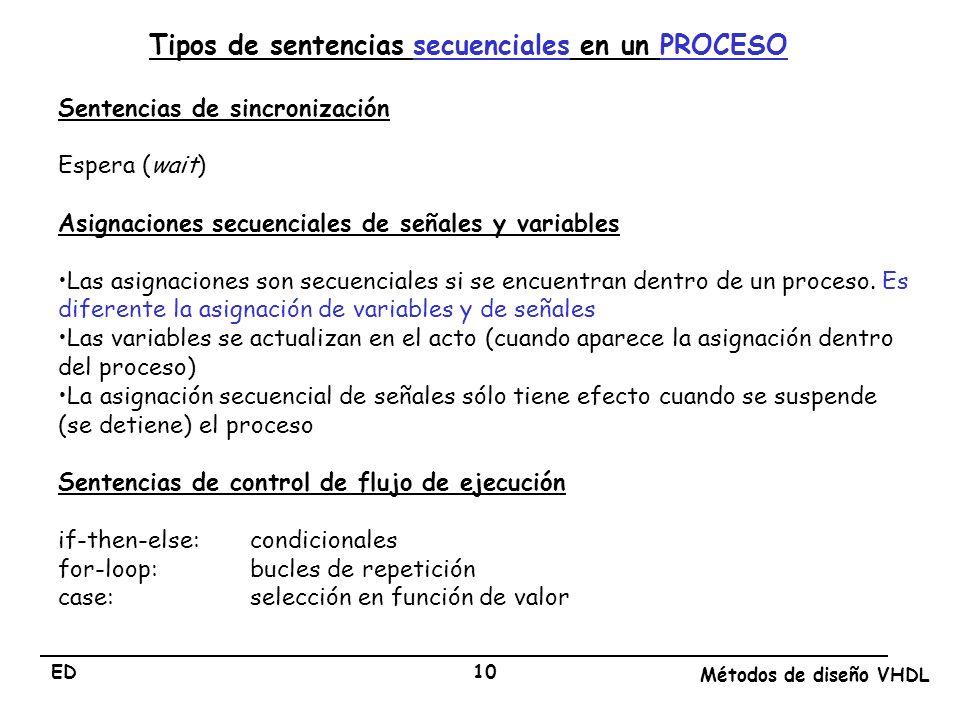 ED Métodos de diseño VHDL 10 Tipos de sentencias secuenciales en un PROCESO Sentencias de sincronización Espera (wait) Asignaciones secuenciales de se