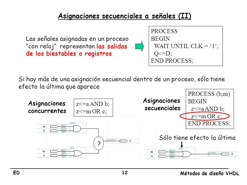ED Métodos de diseño VHDL 12 Las señales asignadas en un proceso con reloj representan las salidas de los biestables o registros PROCESS BEGIN WAIT UN