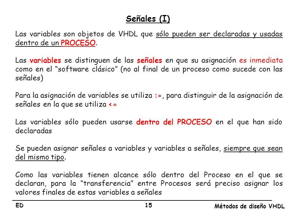 ED Métodos de diseño VHDL 15 Las variables son objetos de VHDL que sólo pueden ser declaradas y usadas dentro de un PROCESO. Las variables se distingu