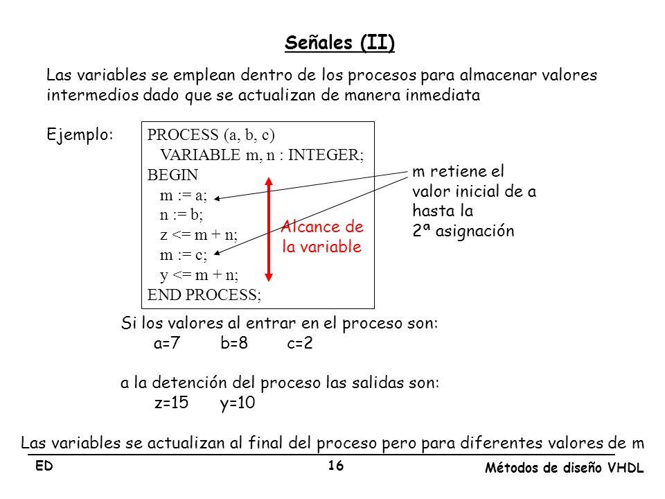 ED Métodos de diseño VHDL 16 Las variables se emplean dentro de los procesos para almacenar valores intermedios dado que se actualizan de manera inmed