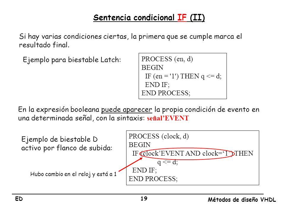ED Métodos de diseño VHDL 19 Si hay varias condiciones ciertas, la primera que se cumple marca el resultado final. PROCESS (en, d) BEGIN IF (en = '1')