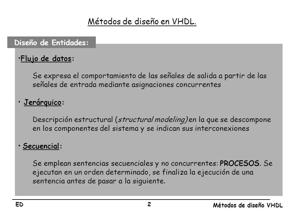 ED Métodos de diseño VHDL 2 Métodos de diseño en VHDL. Flujo de datos: Se expresa el comportamiento de las señales de salida a partir de las señales d