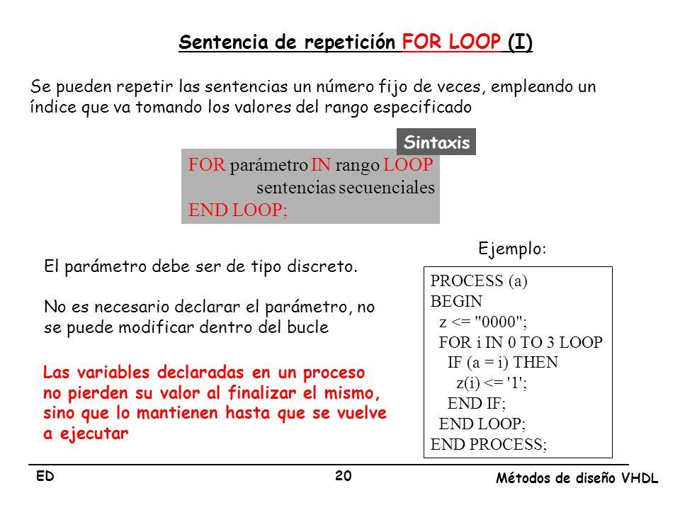 ED Métodos de diseño VHDL 20 Se pueden repetir las sentencias un número fijo de veces, empleando un índice que va tomando los valores del rango especi