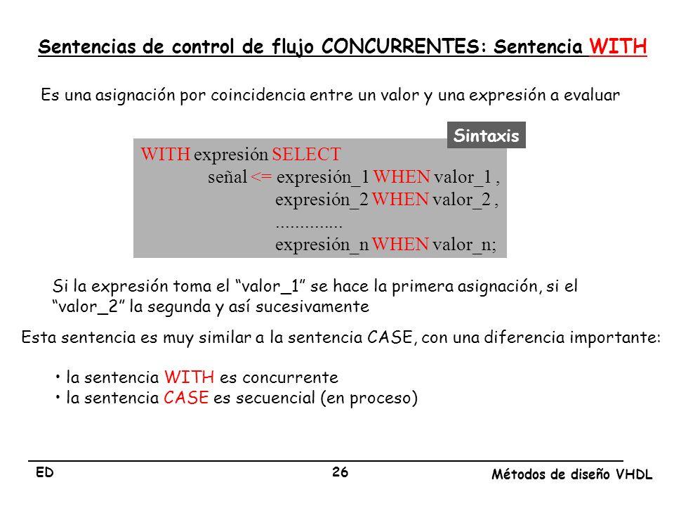 ED Métodos de diseño VHDL 26 Sentencias de control de flujo CONCURRENTES: Sentencia WITH Esta sentencia es muy similar a la sentencia CASE, con una di