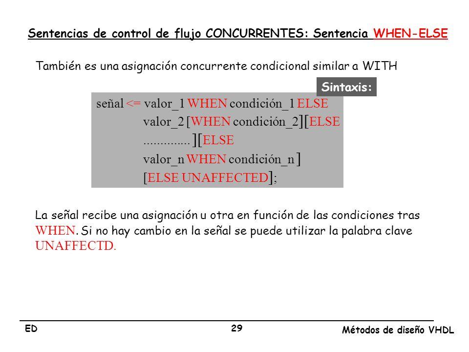 ED Métodos de diseño VHDL 29 Sentencias de control de flujo CONCURRENTES: Sentencia WHEN-ELSE También es una asignación concurrente condicional simila