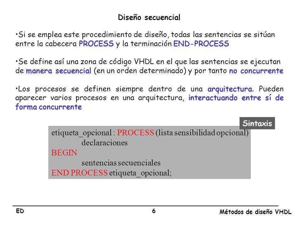 ED Métodos de diseño VHDL 6 Diseño secuencial Si se emplea este procedimiento de diseño, todas las sentencias se sitúan entre la cabecera PROCESS y la