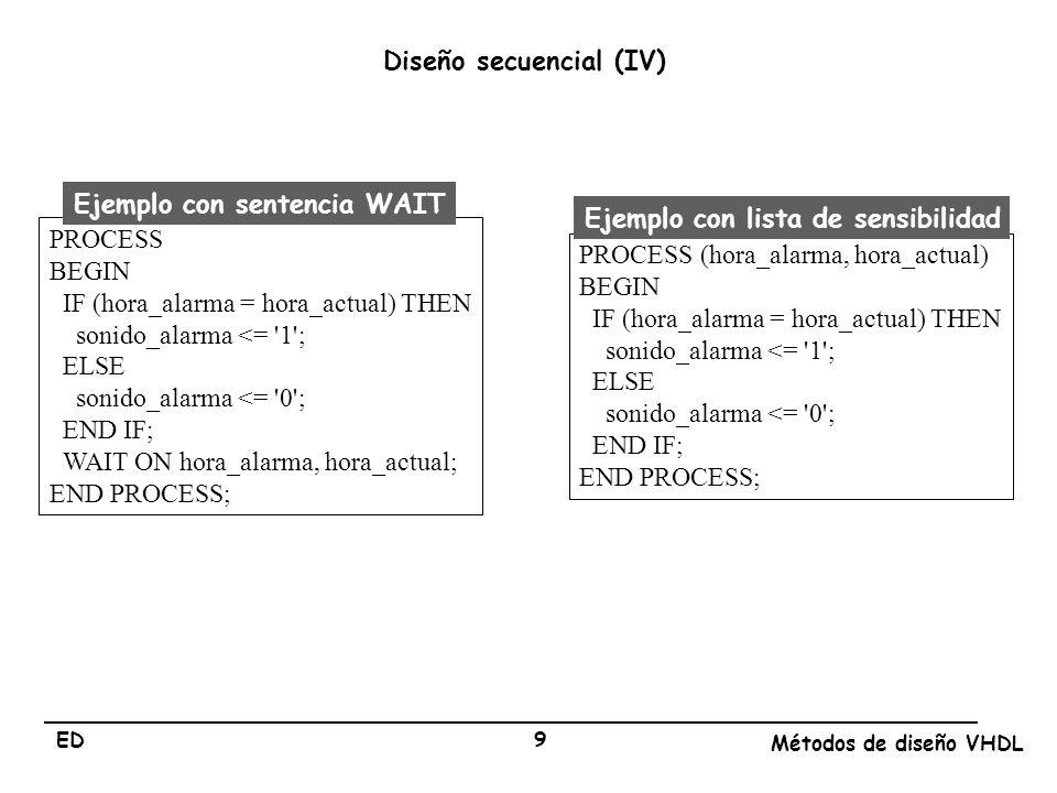ED Métodos de diseño VHDL 9 PROCESS (hora_alarma, hora_actual) BEGIN IF (hora_alarma = hora_actual) THEN sonido_alarma <= '1'; ELSE sonido_alarma <= '