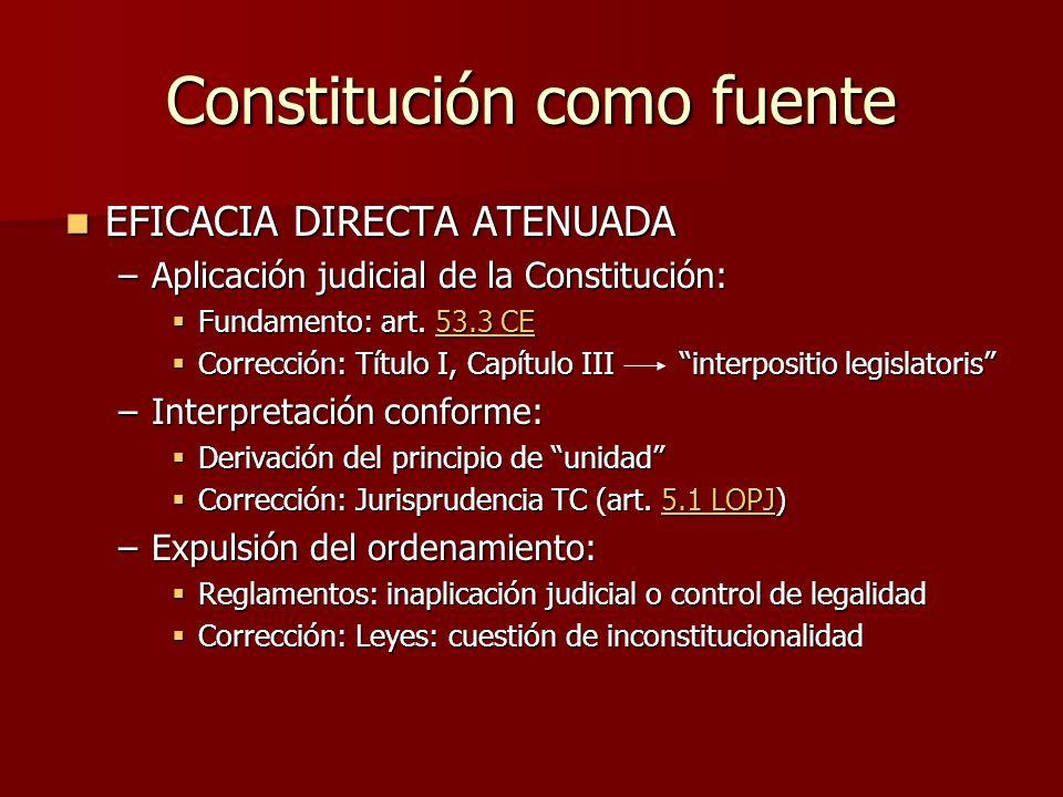 Constitución como fuente EFICACIA DIRECTA ATENUADA EFICACIA DIRECTA ATENUADA –Aplicación judicial de la Constitución: Fundamento: art. 53.3 CE Fundame