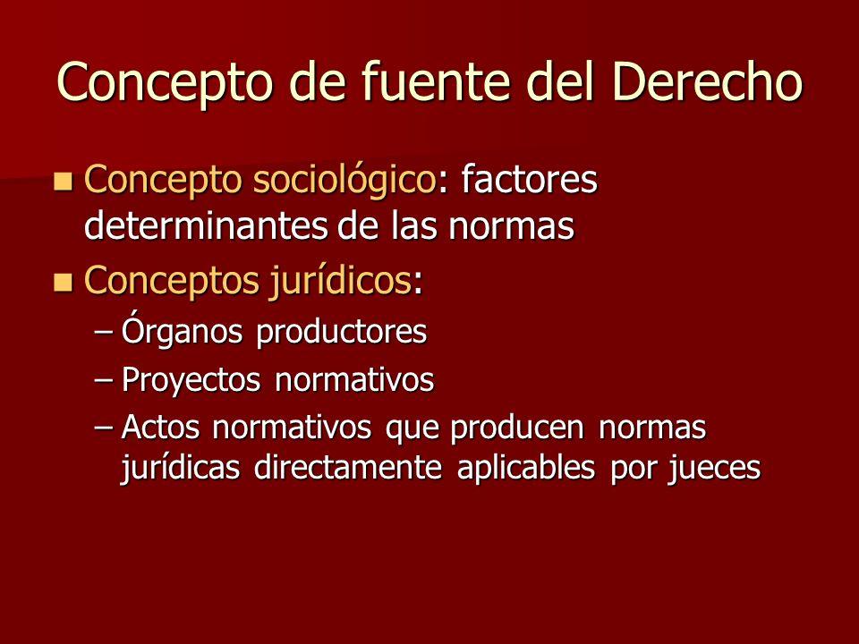 Concepto de fuente del Derecho Concepto sociológico: factores determinantes de las normas Concepto sociológico: factores determinantes de las normas C