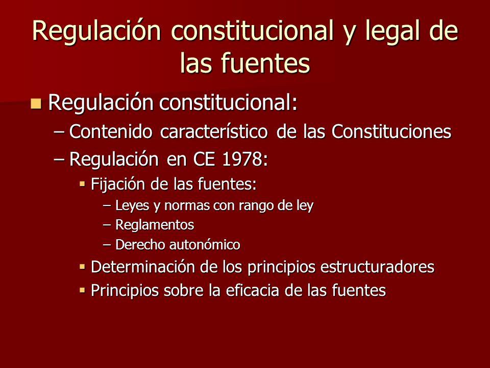 Regulación constitucional y legal de las fuentes Regulación legal: Regulación legal: –Ejemplo característico: Título Preliminar Código Civil.