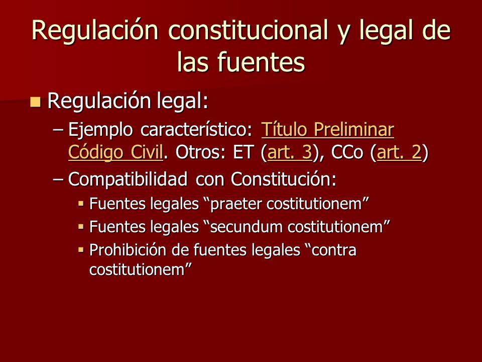 Regulación constitucional y legal de las fuentes Regulación legal: Regulación legal: –Ejemplo característico: Título Preliminar Código Civil. Otros: E