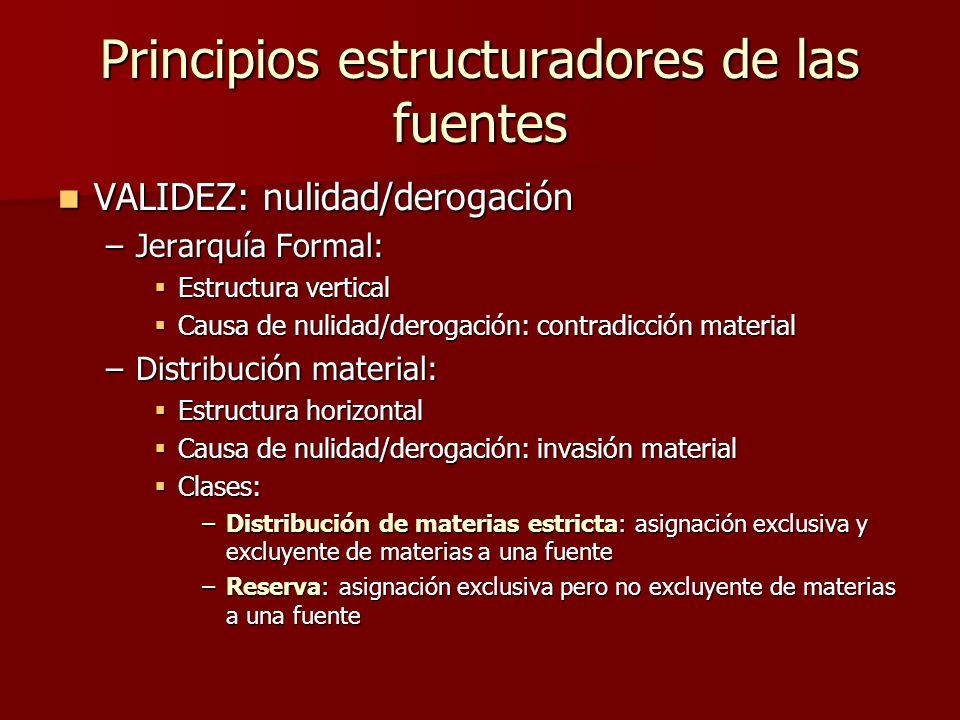 Principios estructuradores de las fuentes VALIDEZ: nulidad/derogación VALIDEZ: nulidad/derogación –Jerarquía Formal: Estructura vertical Estructura ve