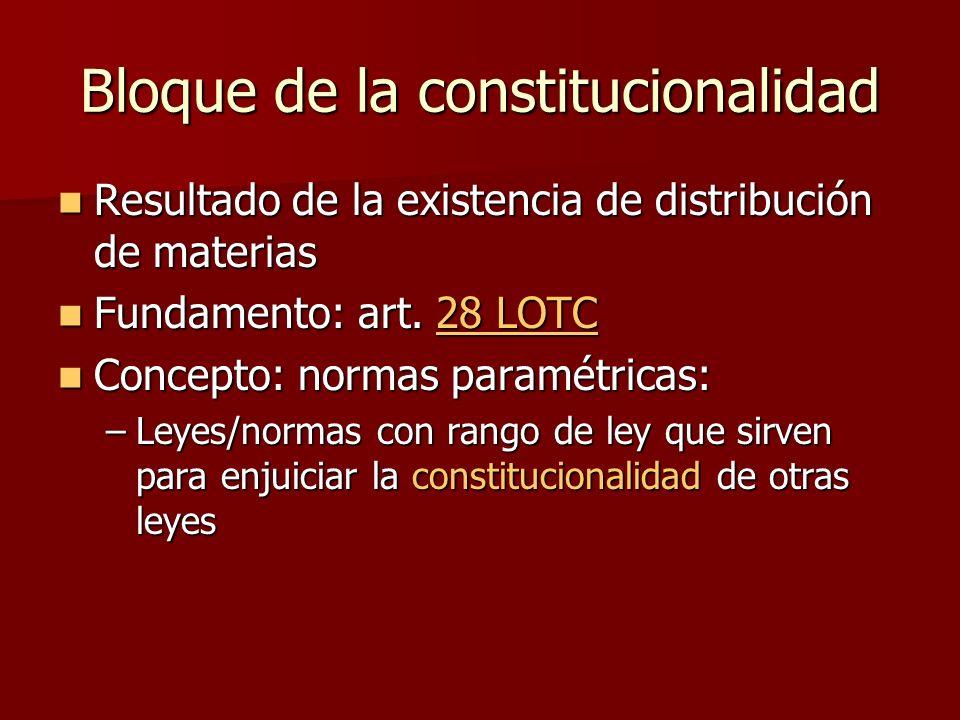 Bloque de la constitucionalidad Resultado de la existencia de distribución de materias Resultado de la existencia de distribución de materias Fundamen