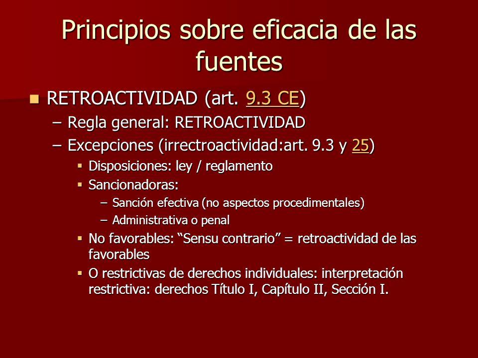 Principios sobre eficacia de las fuentes RETROACTIVIDAD (art. 9.3 CE) RETROACTIVIDAD (art. 9.3 CE)9.3 CE9.3 CE –Regla general: RETROACTIVIDAD –Excepci