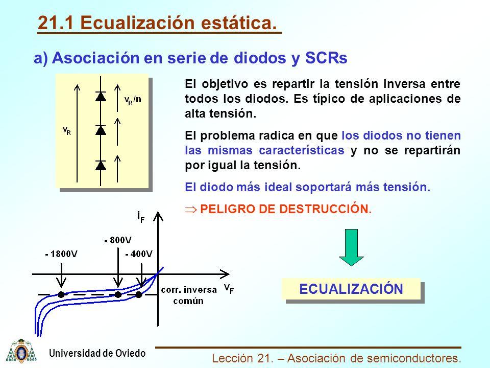 Lección 21. – Asociación de semiconductores. Universidad de Oviedo 21.1 Ecualización estática. a) Asociación en serie de diodos y SCRs El objetivo es