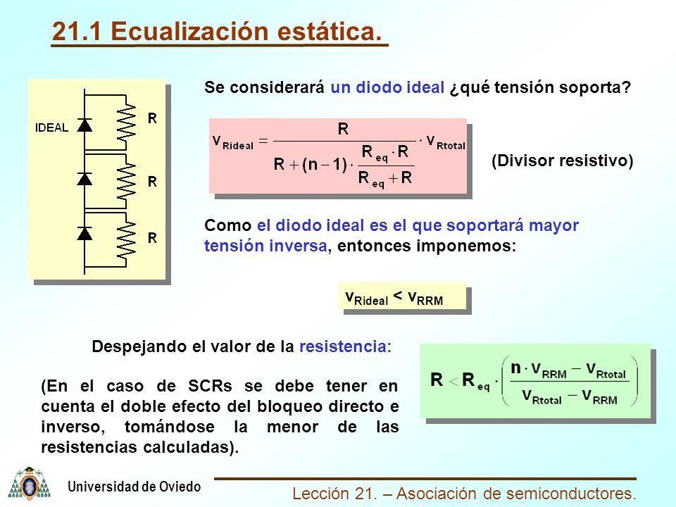 Lección 21. – Asociación de semiconductores. Universidad de Oviedo 21.1 Ecualización estática. Se considerará un diodo ideal ¿qué tensión soporta? (Di