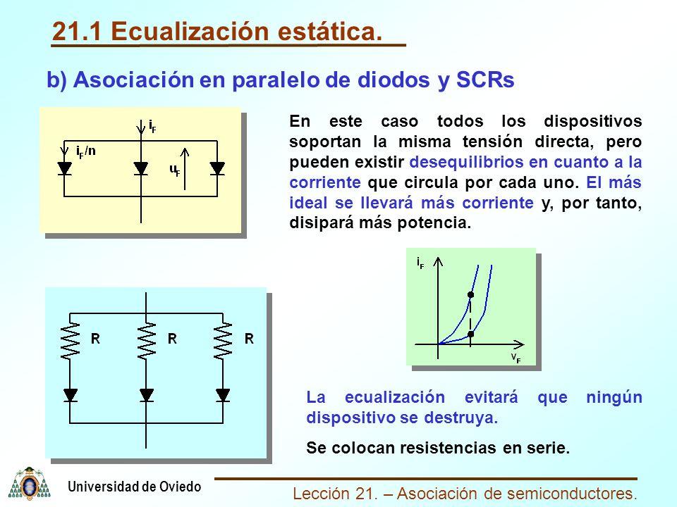 Lección 21. – Asociación de semiconductores. Universidad de Oviedo 21.1 Ecualización estática. b) Asociación en paralelo de diodos y SCRs En este caso