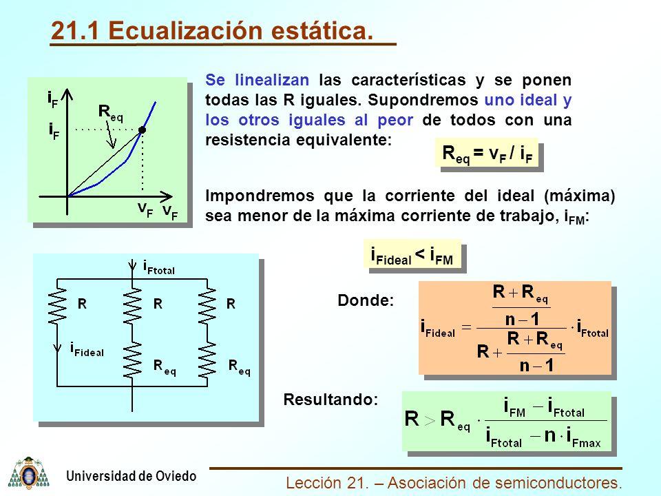 Lección 21. – Asociación de semiconductores. Universidad de Oviedo 21.1 Ecualización estática. Se linealizan las características y se ponen todas las