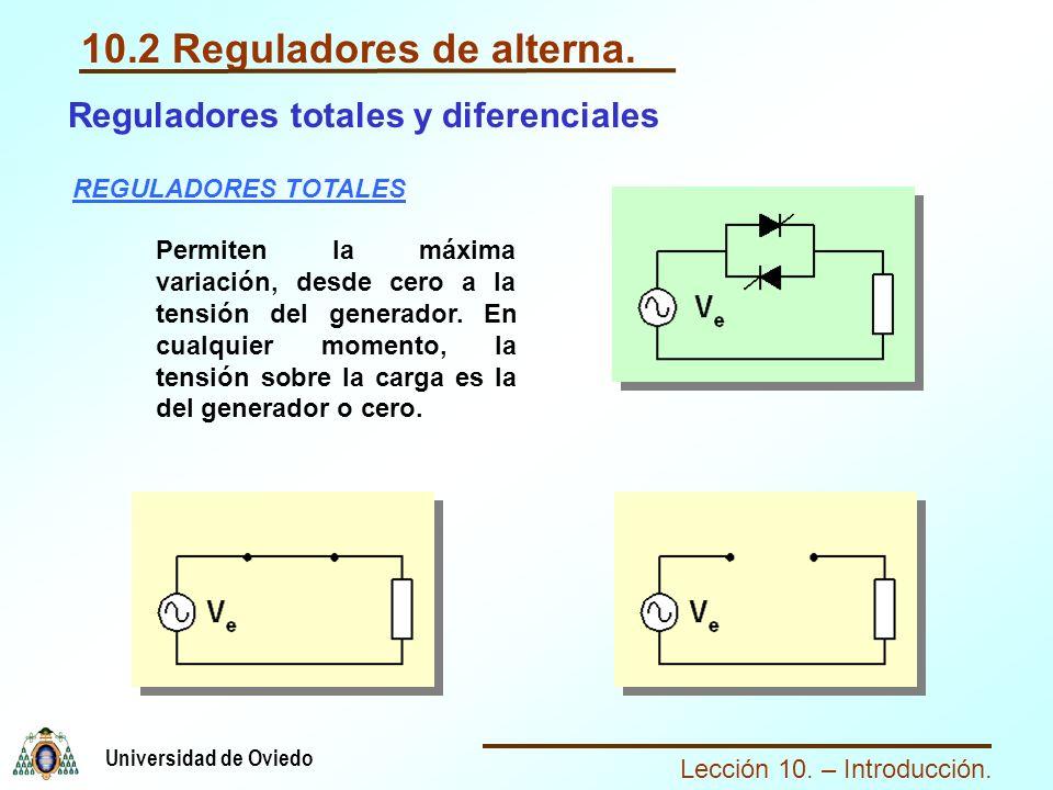 Lección 10. – Introducción. Universidad de Oviedo 10.2 Reguladores de alterna. REGULADORES TOTALES Permiten la máxima variación, desde cero a la tensi
