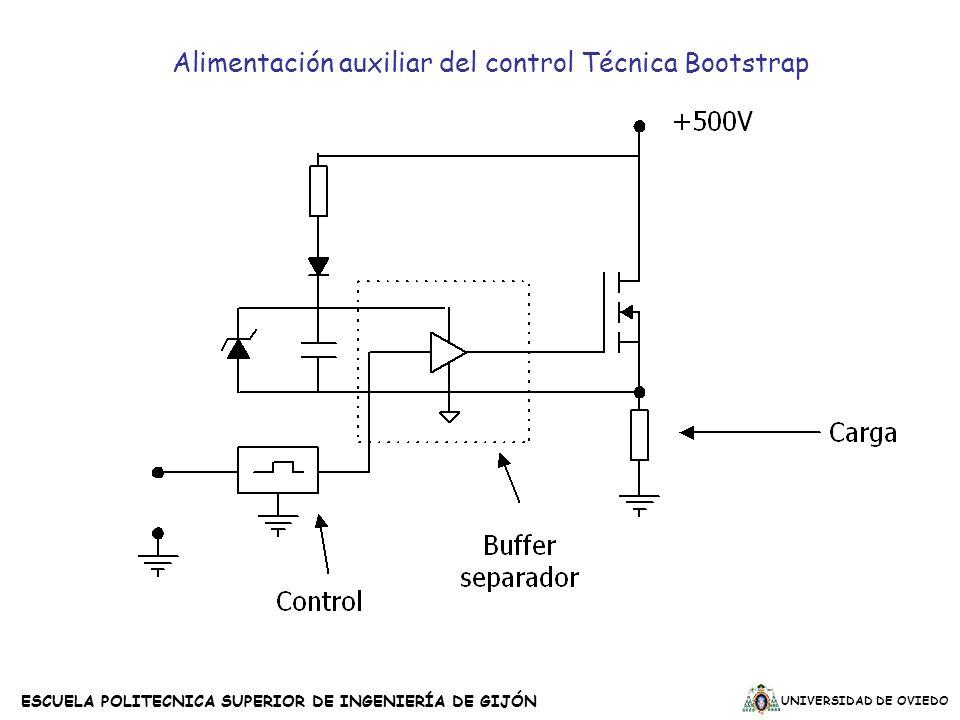 UNIVERSIDAD DE OVIEDO ESCUELA POLITECNICA SUPERIOR DE INGENIERÍA DE GIJÓN Alimentación auxiliar del control Técnica Bootstrap