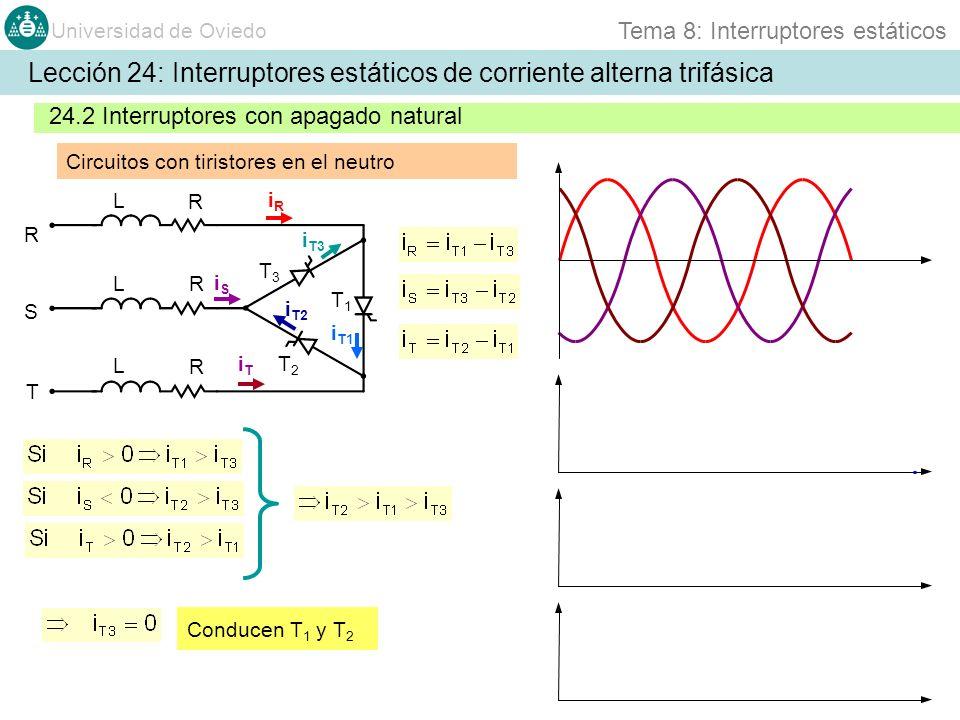 Universidad de Oviedo Tema 8: Interruptores estáticos 24.2 Interruptores con apagado natural Circuitos con tiristores en el neutro Lección 24: Interruptores estáticos de corriente alterna trifásica R S T T1T1 T2T2 T3T3 iRiR iSiS iTiT L R L R L R Conducen T 1 y T 2 i T1 i T2 i T3