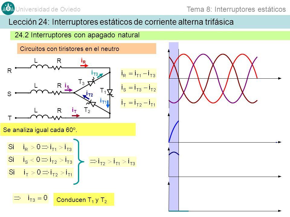 Universidad de Oviedo Tema 8: Interruptores estáticos 24.2 Interruptores con apagado natural Circuitos con tiristores en el neutro Lección 24: Interruptores estáticos de corriente alterna trifásica R S T T1T1 T2T2 T3T3 iRiR iSiS iTiT L R L R L R Conducen T 1 y T 2 Se analiza igual cada 60º.